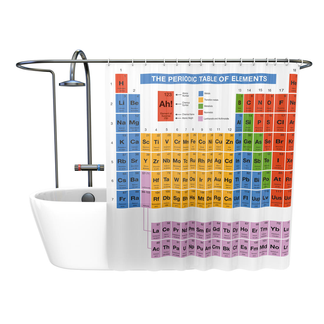 Periodic table shower curtain getdigital gamestrikefo Image collections