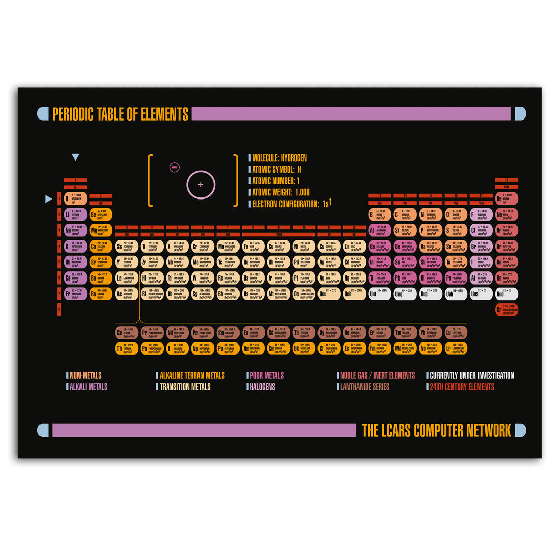 Chemistry clock getdigital lcars periodic table poster urtaz Choice Image