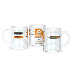 Problem Engineer Solution Mug