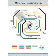 Milky Way Transit Authority Poster